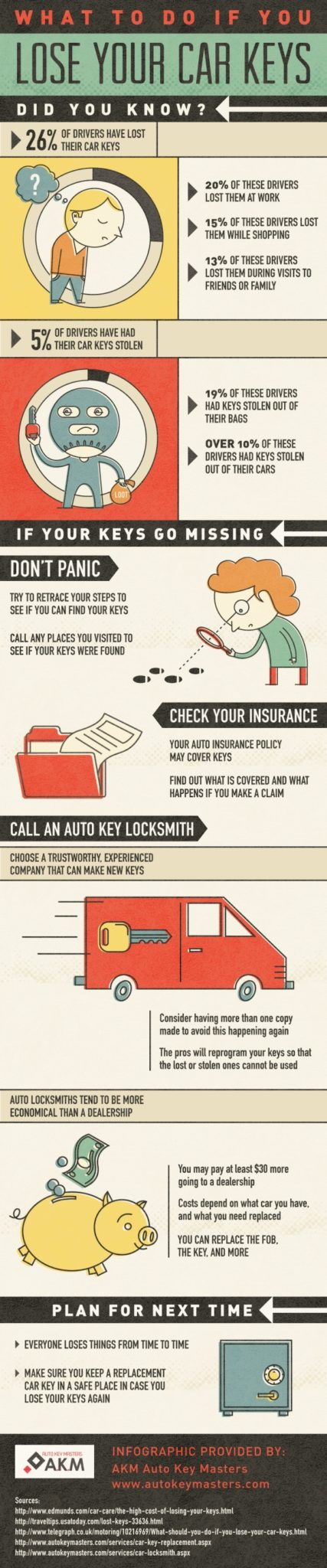 Locksmith Services Infographic
