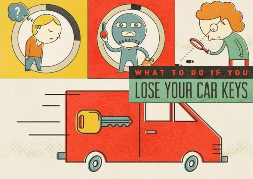 lose your car kes - what to do